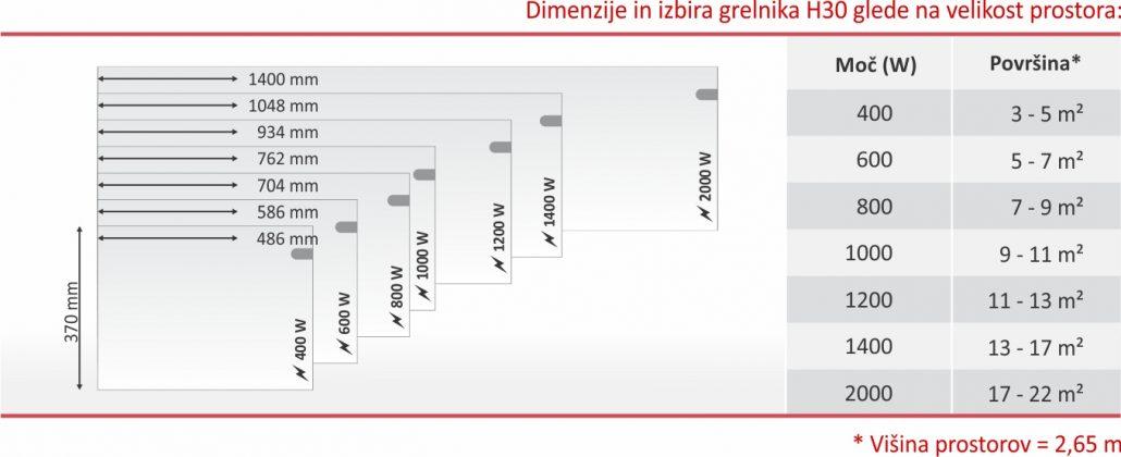 Tabela - Glamox H30 H