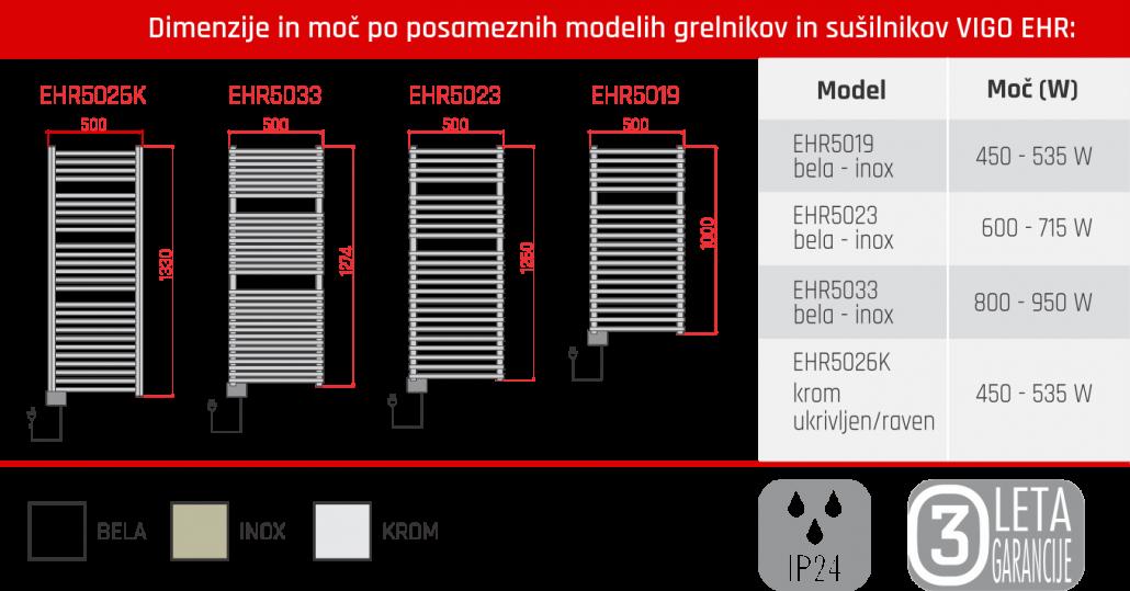 Tabela dimenzija in moč grelnikov VIGO EHR