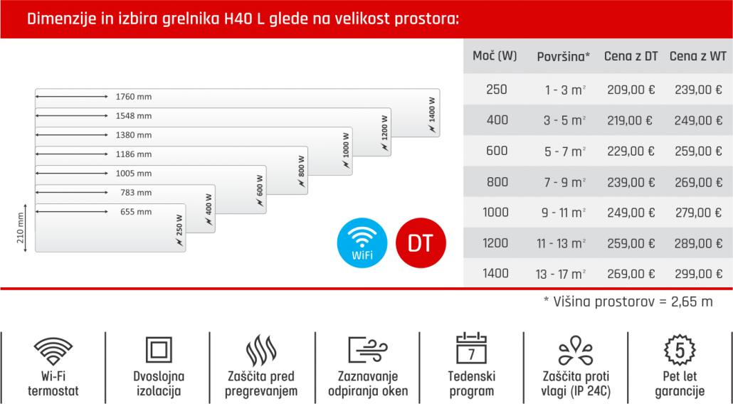 Tabela - Glamox H40 L cenik