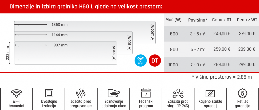 Tabela - Glamox H60 L cenik