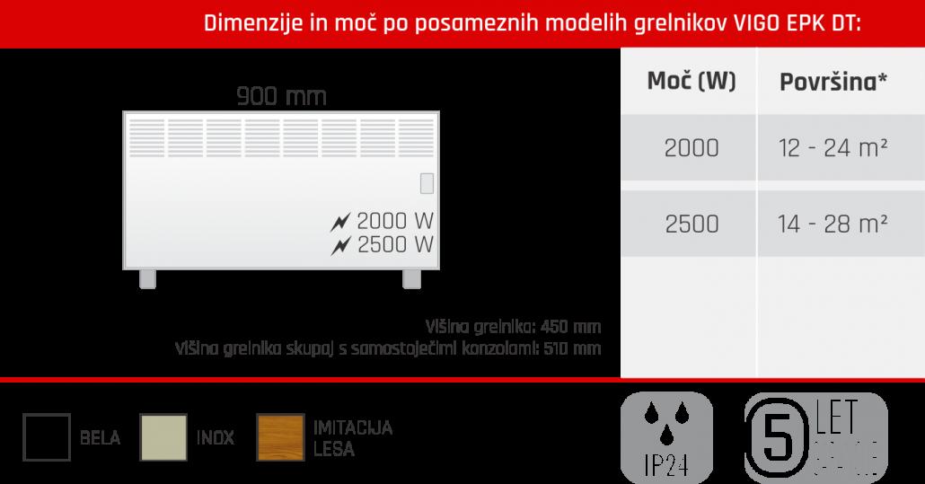 Tabela - Vigo EPK DT