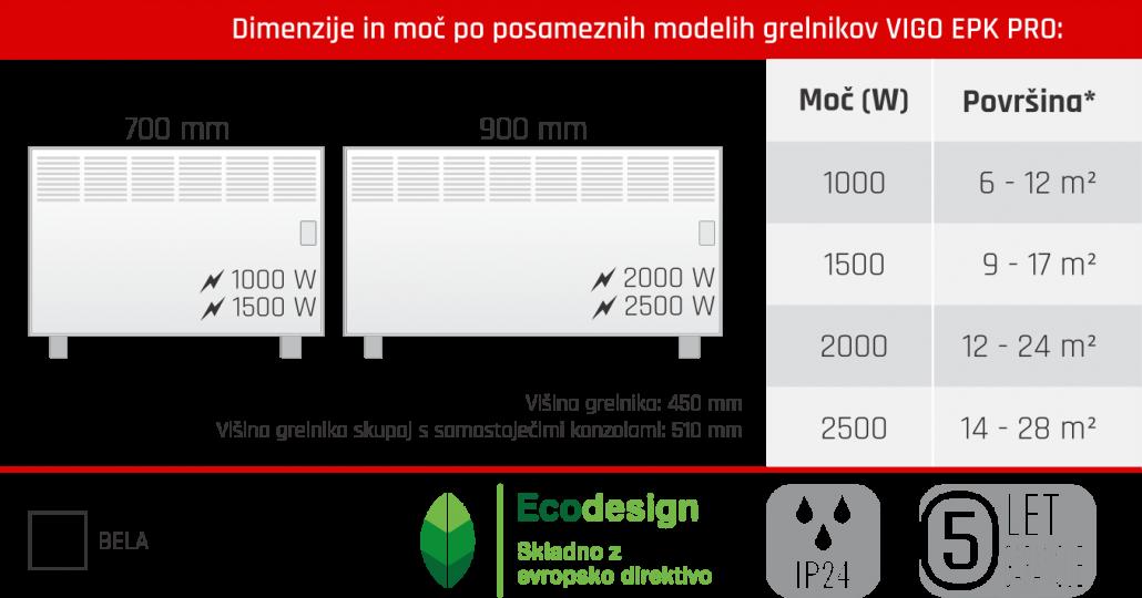 Tabela - Vigo EPK PRO