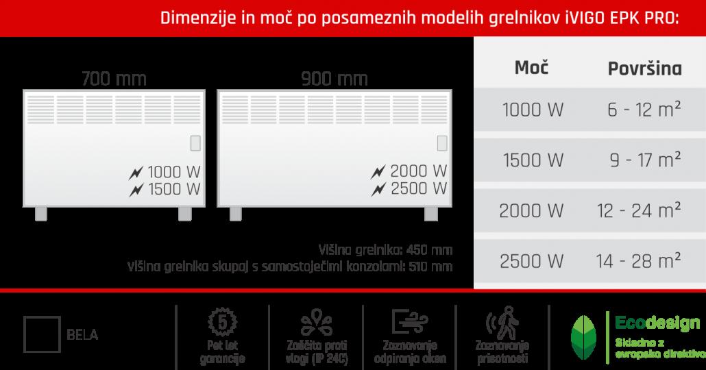 Tabela iVigo EPK PRO