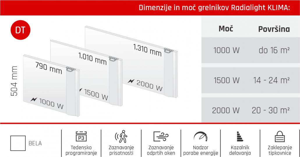 Tabela dimenzije in moč grelnikov Radialight KLIMA