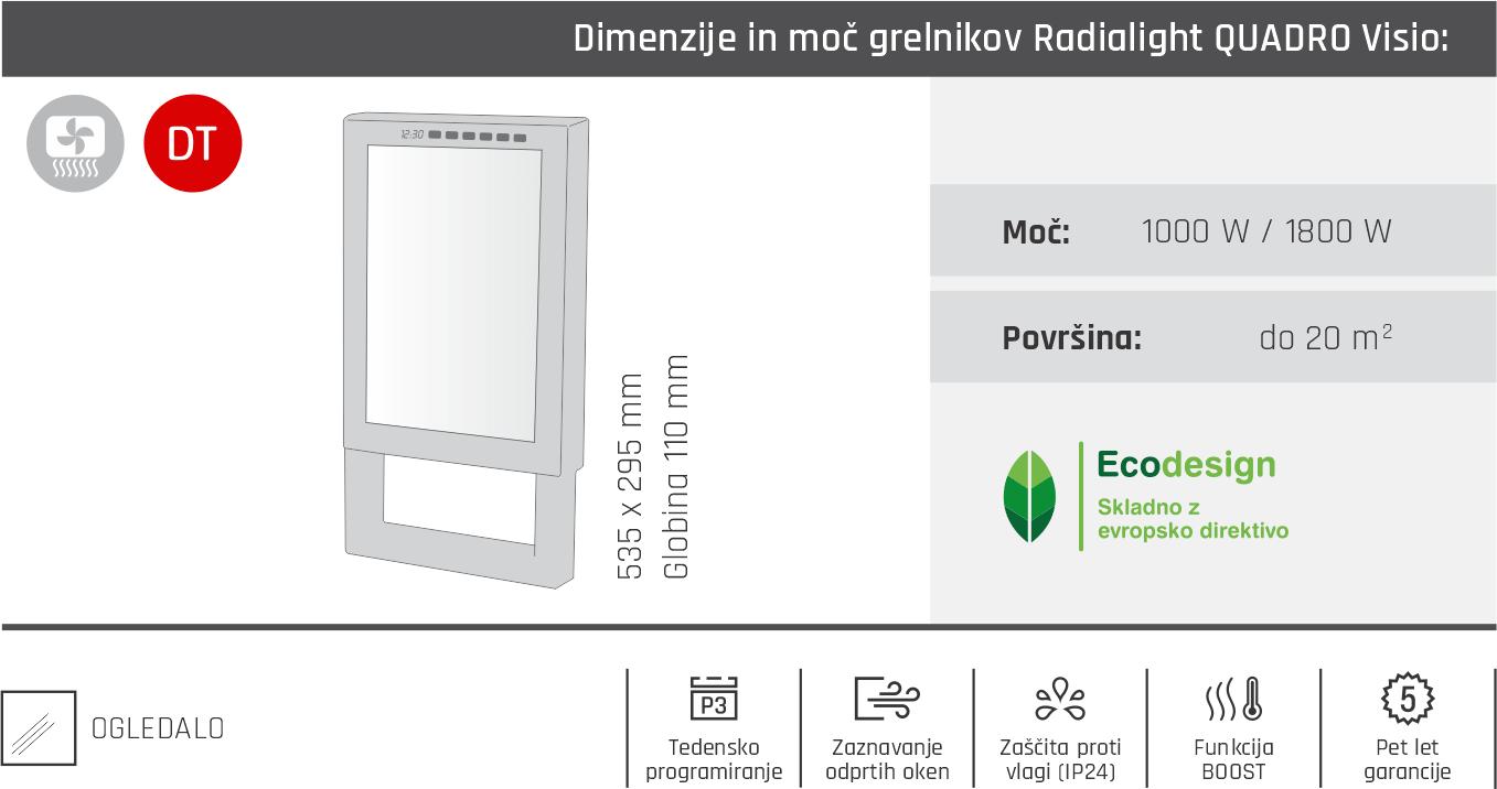 Tabela Dimenzije in moč grelnikov Radialight - QUADRO VISIO